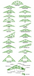 macam-macam desain atap
